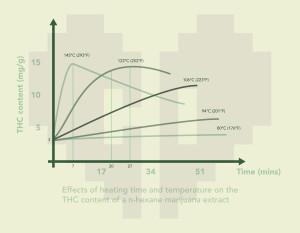 THCGraph2