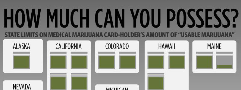 how-much-weed-can-I-carry-legally